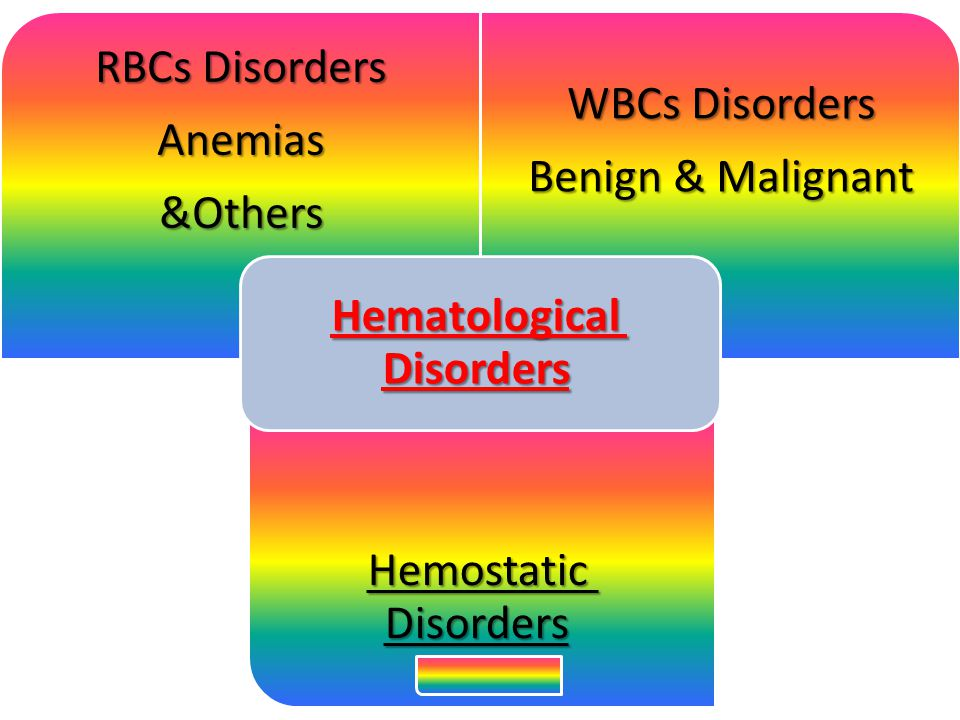Hematological Disorders