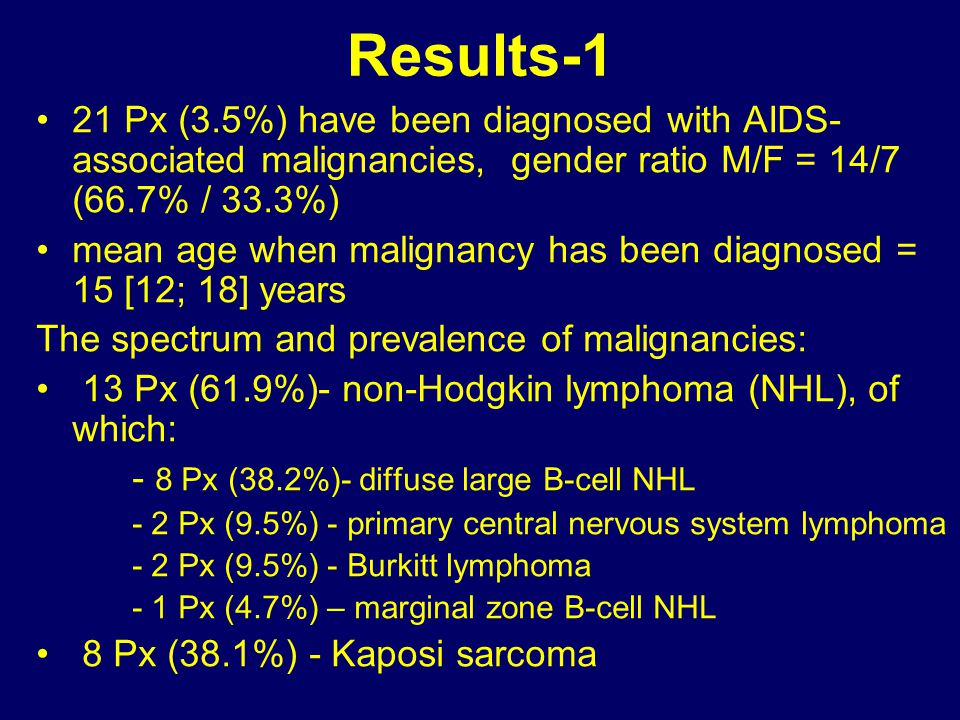 Results-1 21 Px (3.5%) have been diagnosed with AIDS-associated malignancies, gender ratio M/F = 14/7 (66.7% / 33.3%)