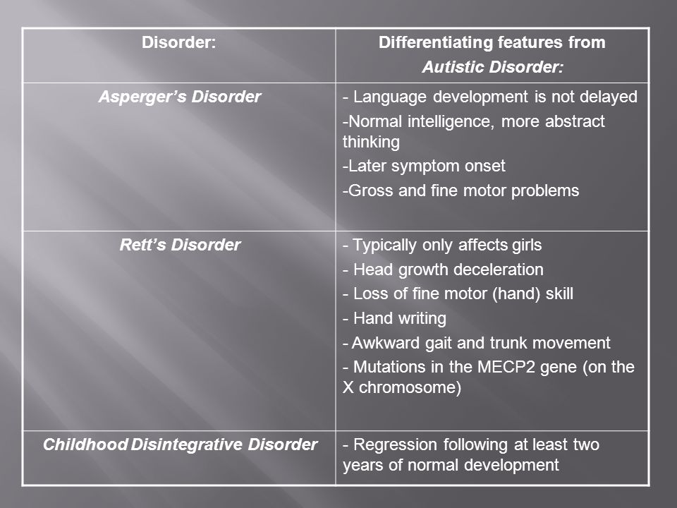 Differentiating features from Childhood Disintegrative Disorder