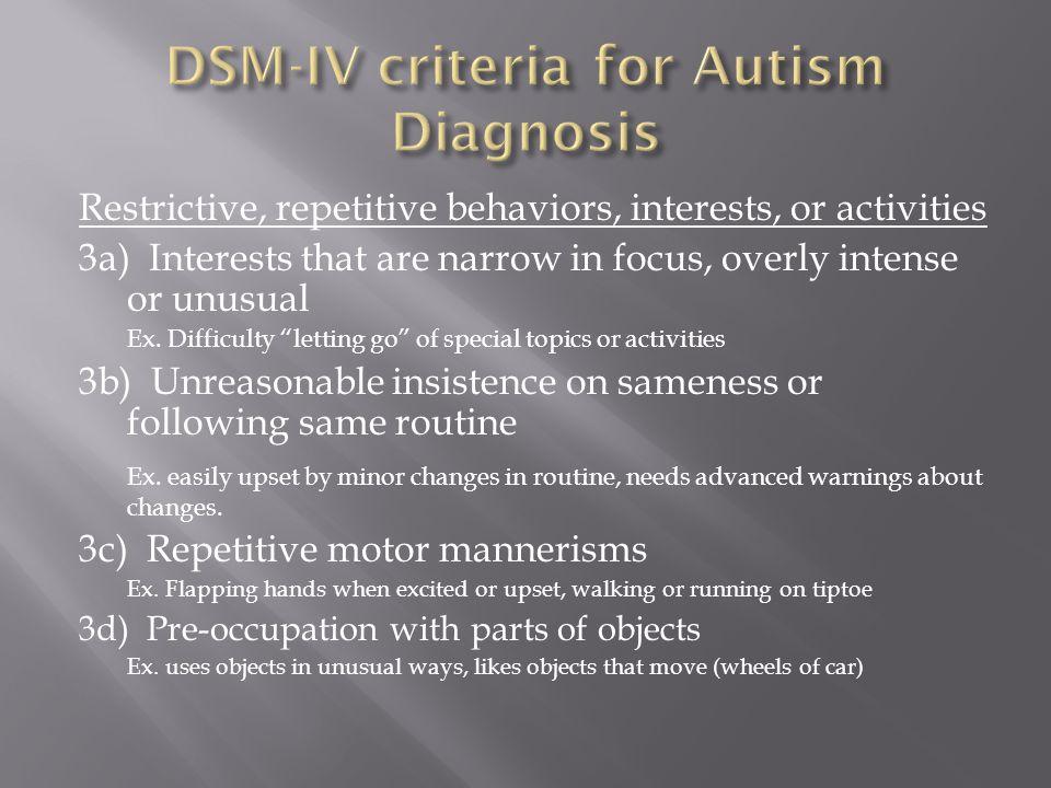 DSM-IV criteria for Autism Diagnosis