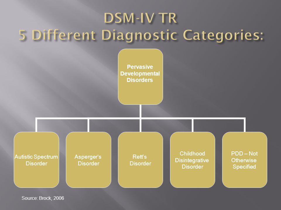 DSM-IV TR 5 Different Diagnostic Categories: