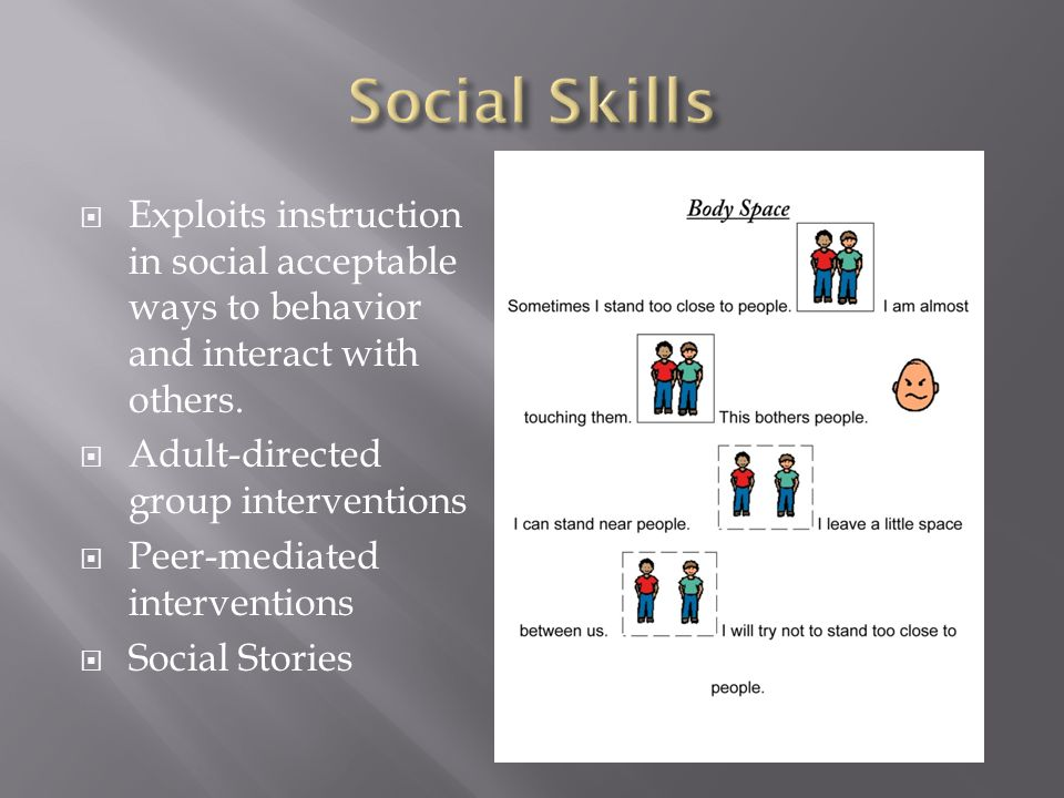Social Skills Exploits instruction in social acceptable ways to behavior and interact with others. Adult-directed group interventions.