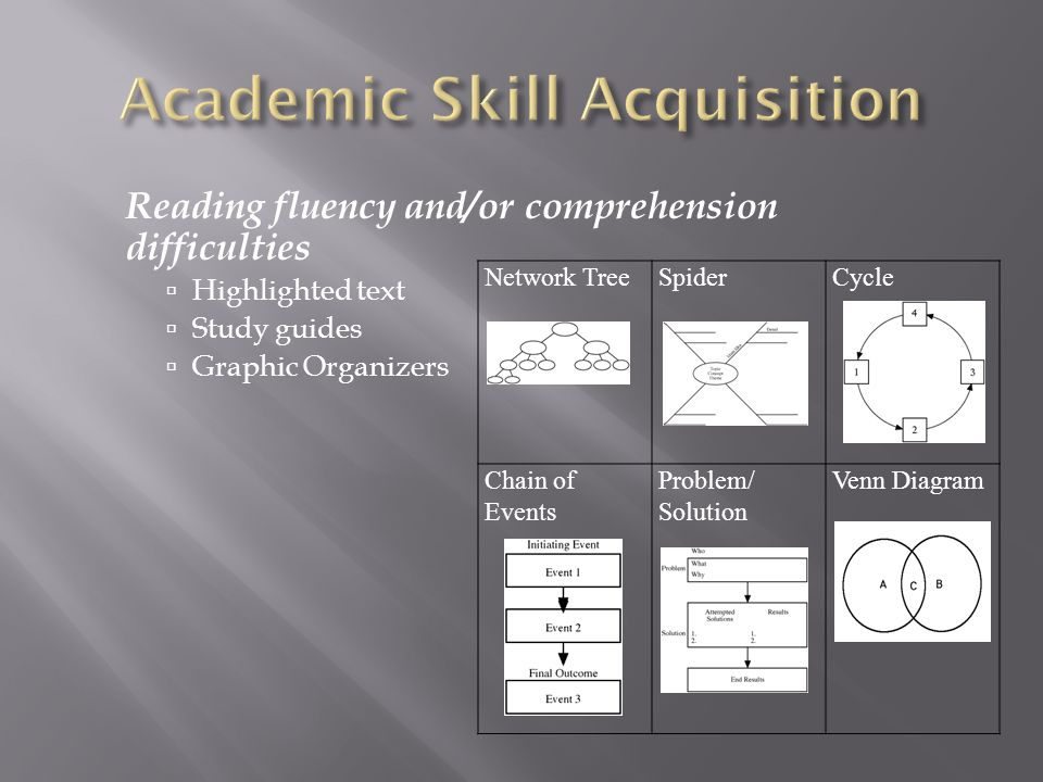 Academic Skill Acquisition