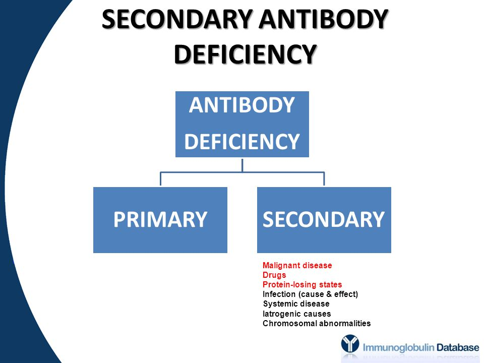 SECONDARY ANTIBODY DEFICIENCY