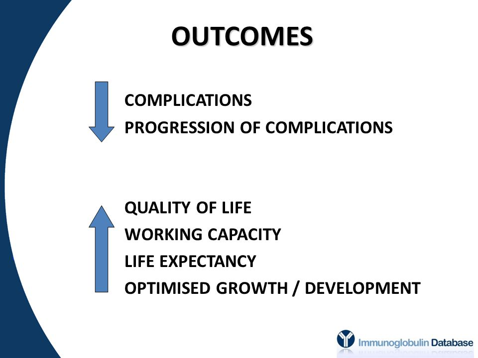 OUTCOMES COMPLICATIONS PROGRESSION OF COMPLICATIONS QUALITY OF LIFE