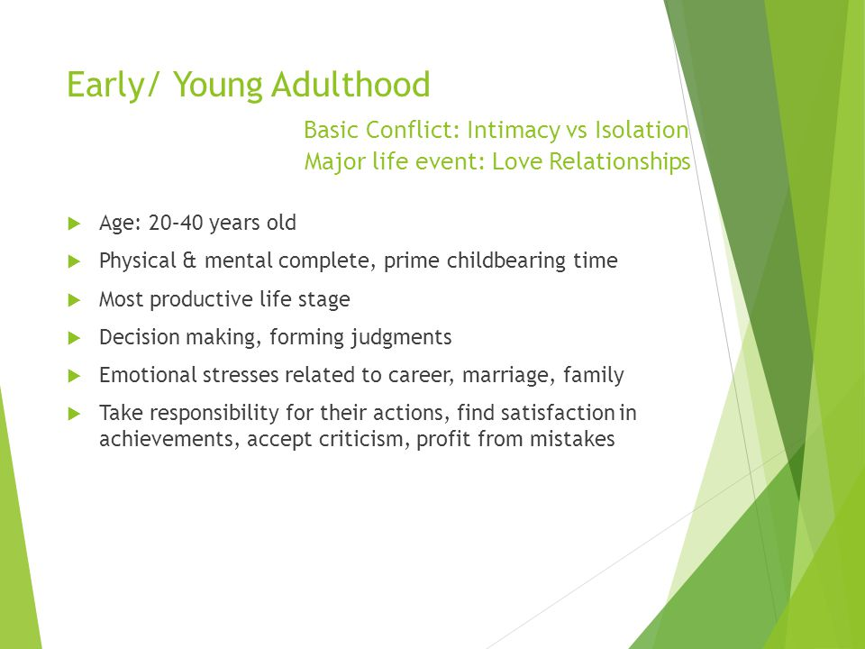 Early/ Young Adulthood. Basic Conflict: Intimacy vs Isolation