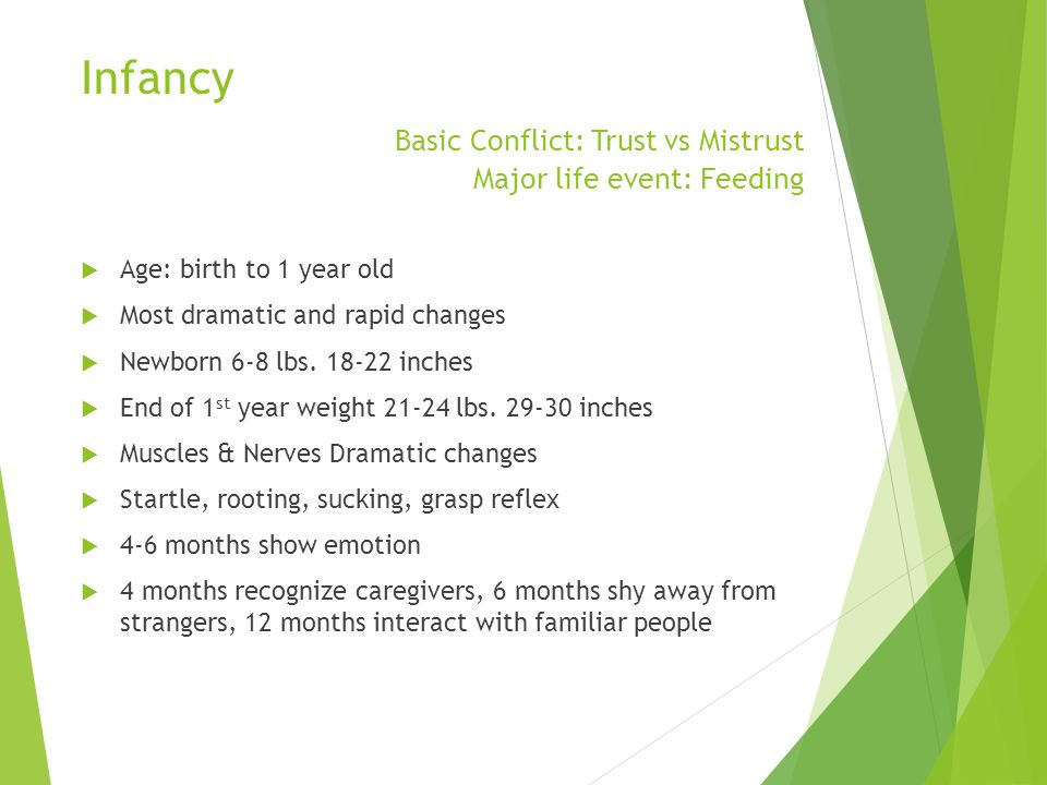 Infancy Basic Conflict: Trust vs Mistrust Major life event: Feeding