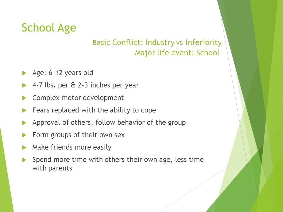 School Age. Basic Conflict: Industry vs Inferiority