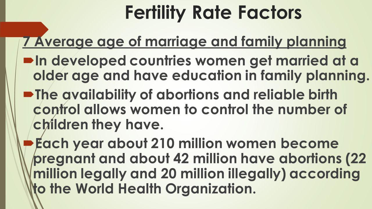 Fertility Rate Factors