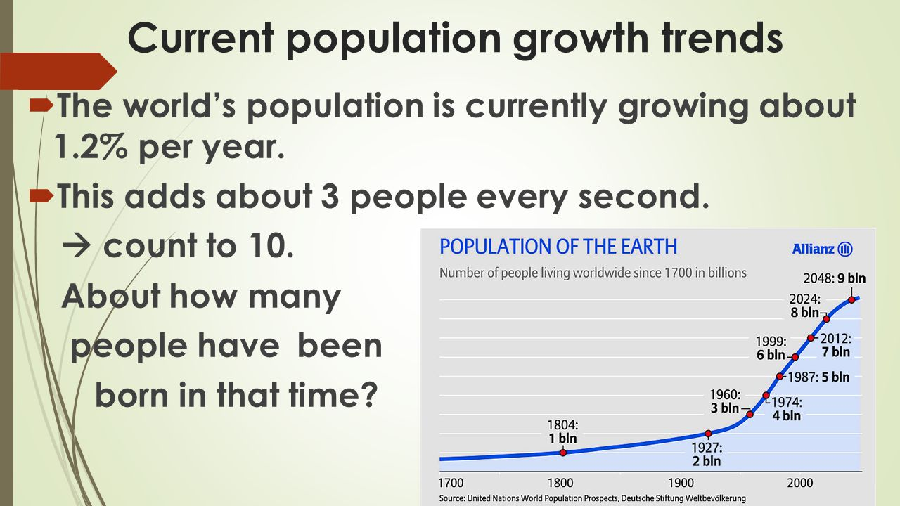 Current population growth trends