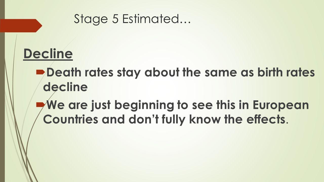 Decline Stage 5 Estimated…