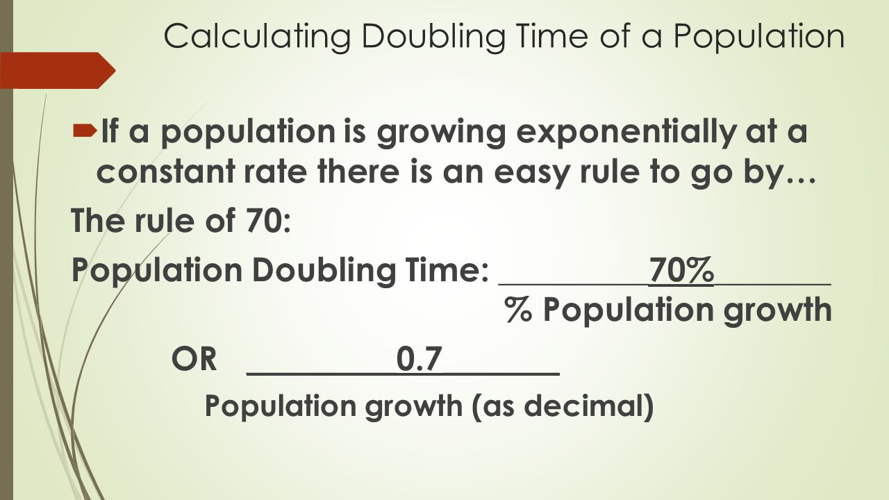 Calculating Doubling Time of a Population