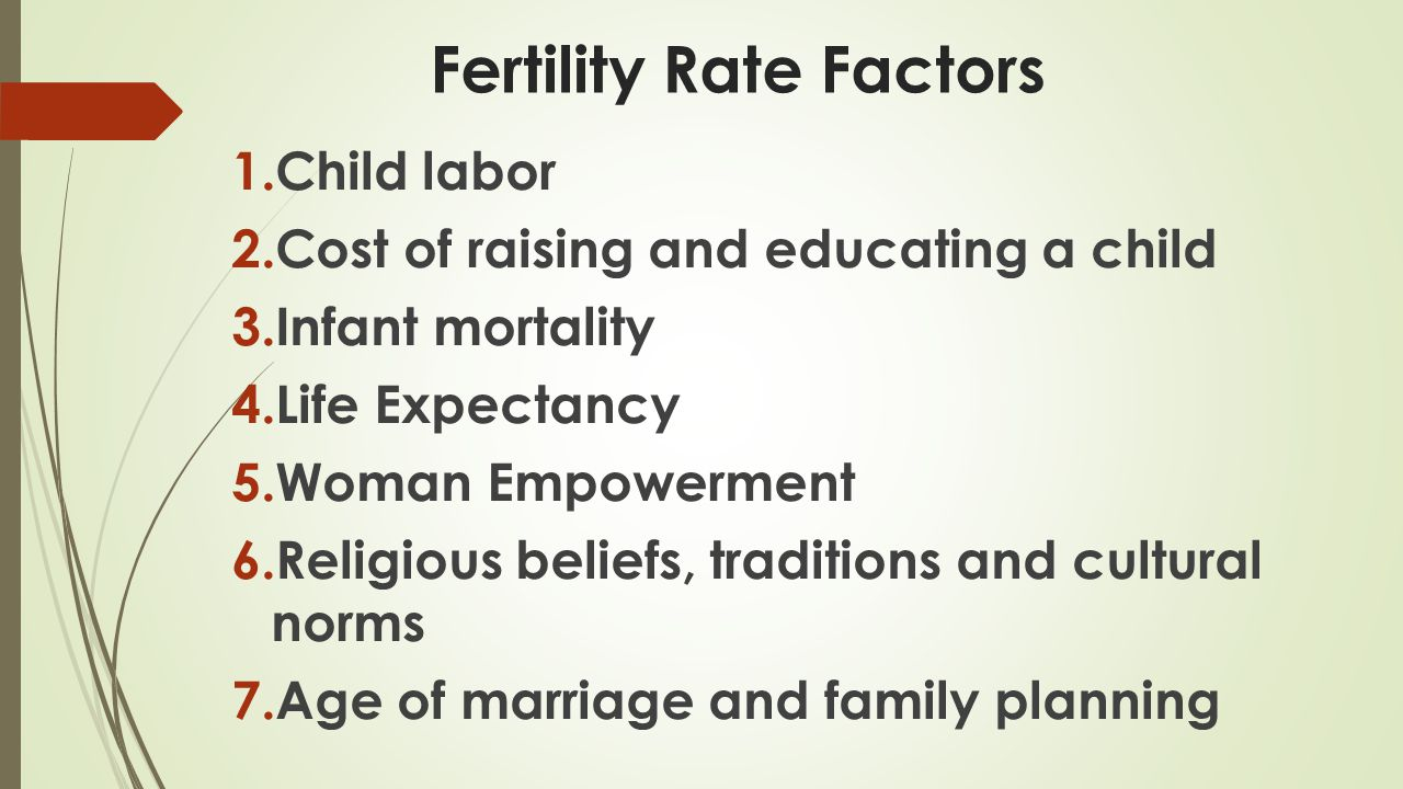 Fertility Rate Factors