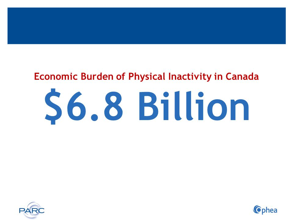 Economic Burden of Physical Inactivity in Canada