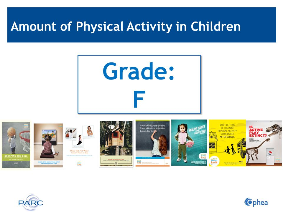 Amount of Physical Activity in Children