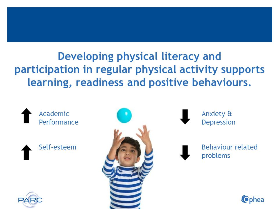 Developing physical literacy and participation in regular physical activity supports learning, readiness and positive behaviours.