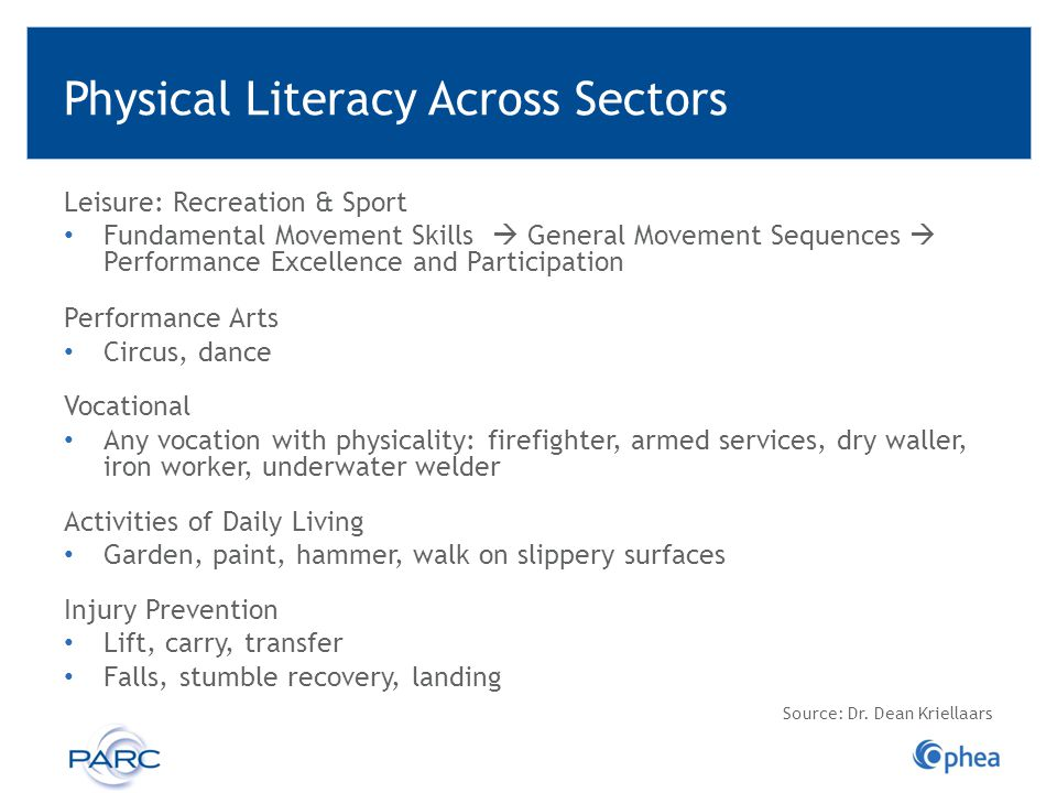 Physical Literacy Across Sectors