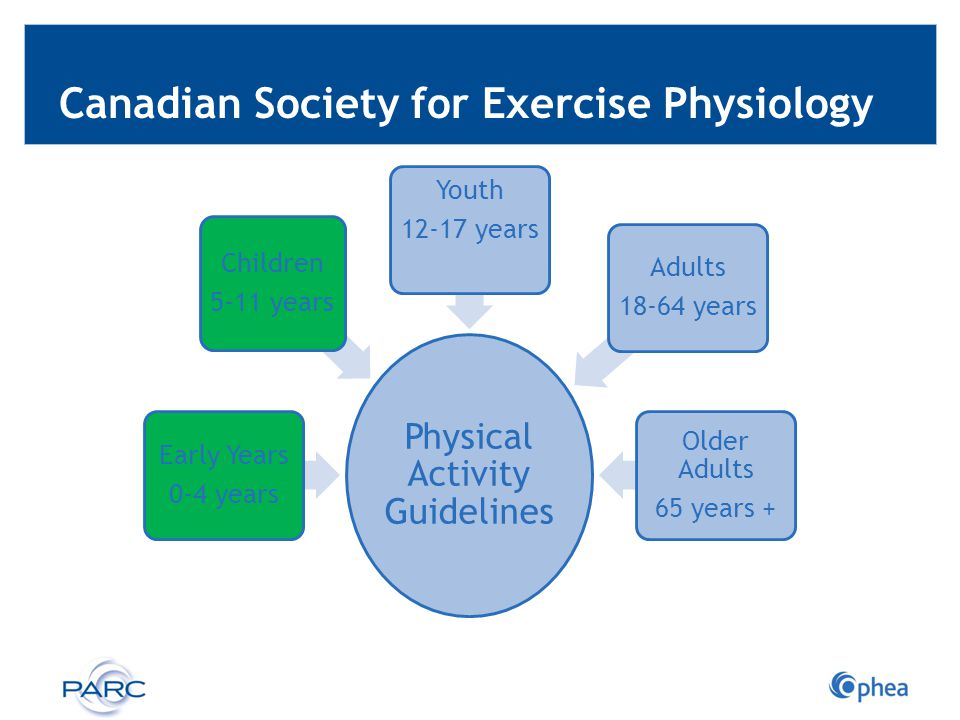 Canadian Society for Exercise Physiology