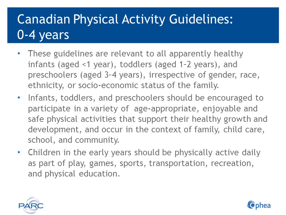 Canadian Physical Activity Guidelines: 0-4 years