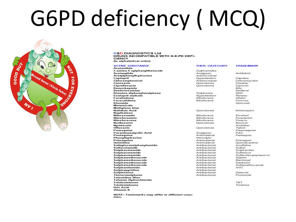 G6PD deficiency ( MCQ)