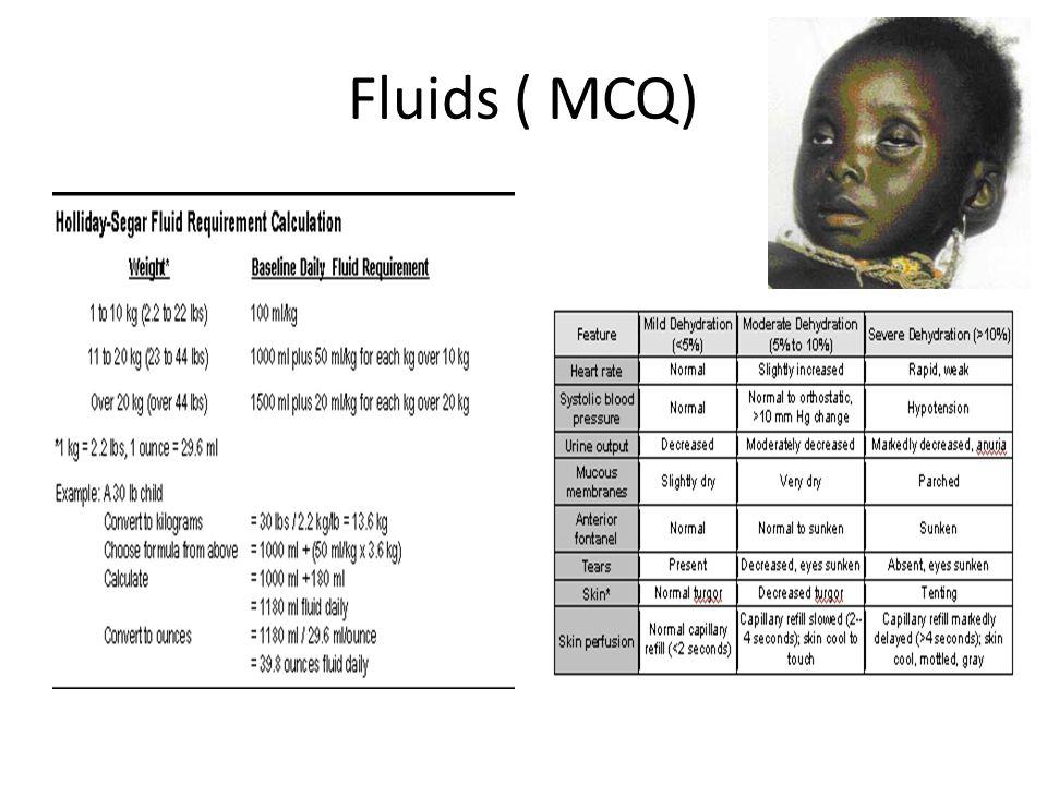 Fluids ( MCQ)