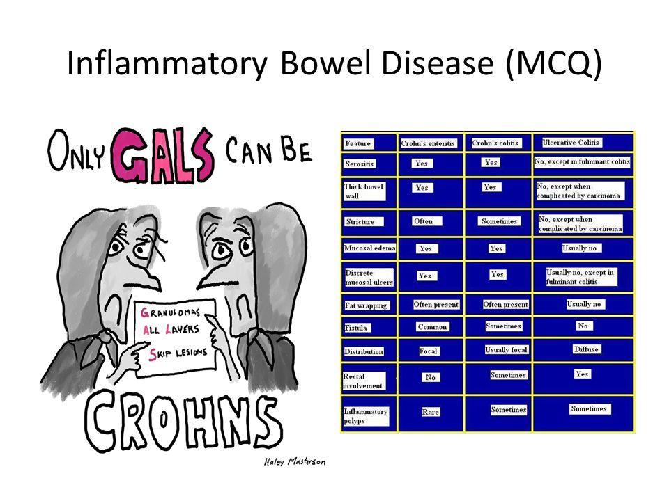 Inflammatory Bowel Disease (MCQ)