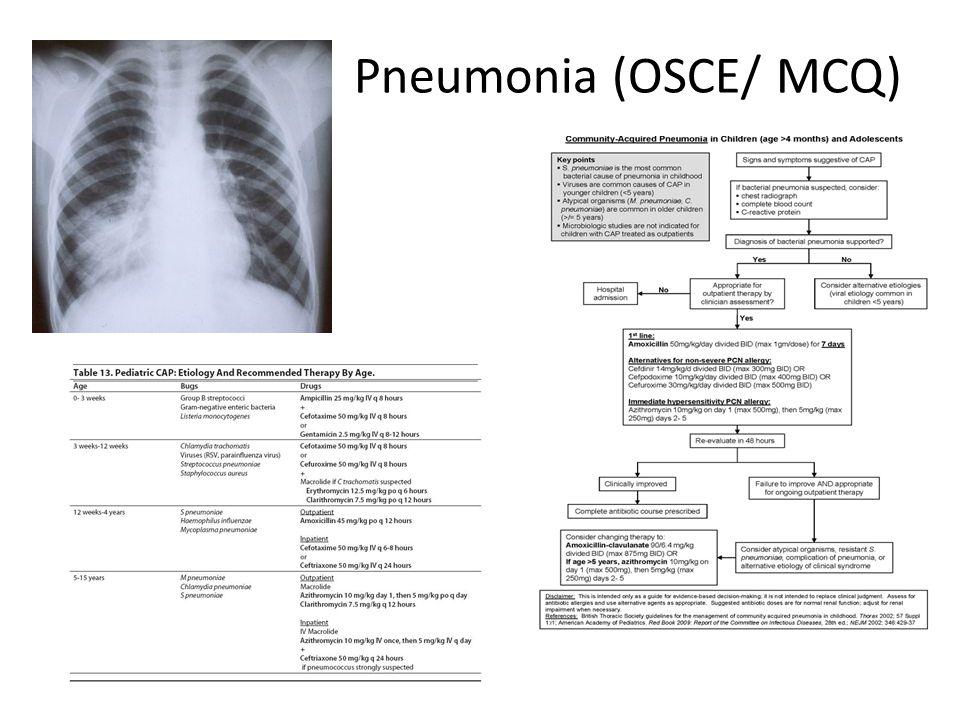 Pneumonia (OSCE/ MCQ)