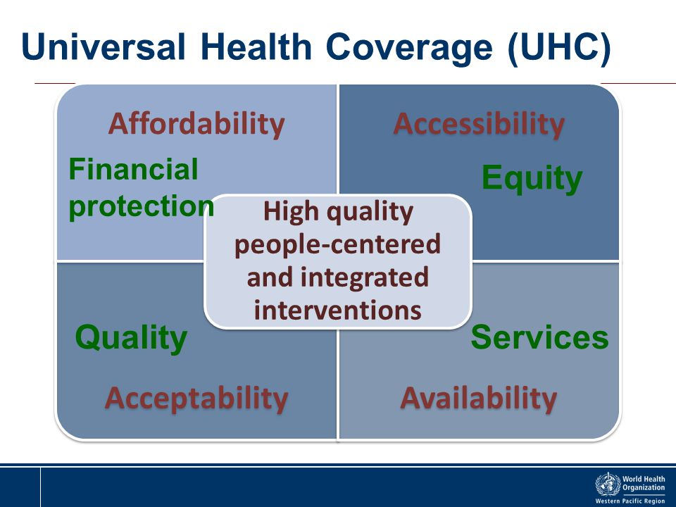 Universal Health Coverage (UHC)