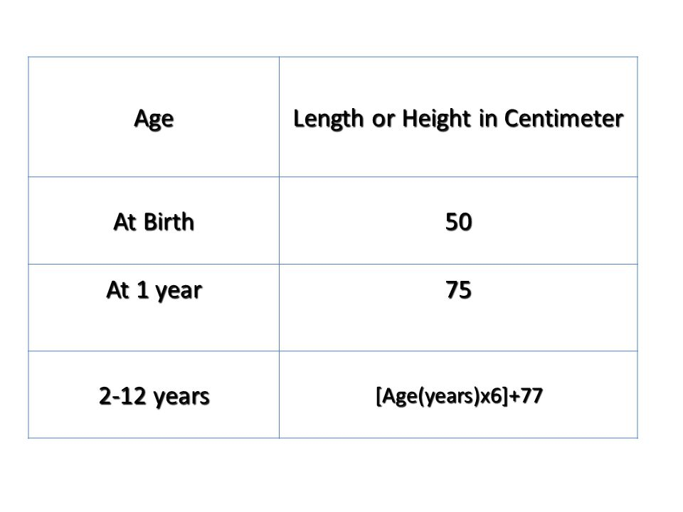 Length or Height in Centimeter