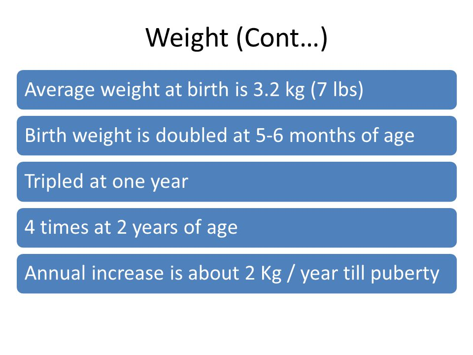 Weight (Cont…) Average weight at birth is 3.2 kg (7 lbs)