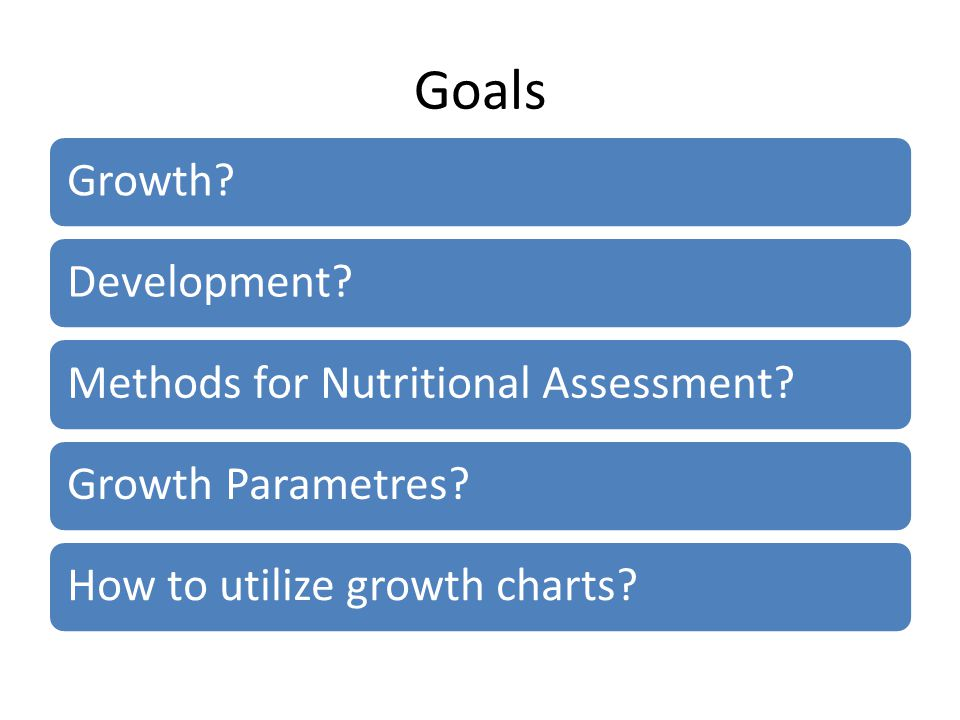 Goals Methods for Nutritional Assessment