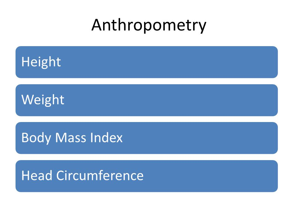 Anthropometry Height Weight Body Mass Index Head Circumference