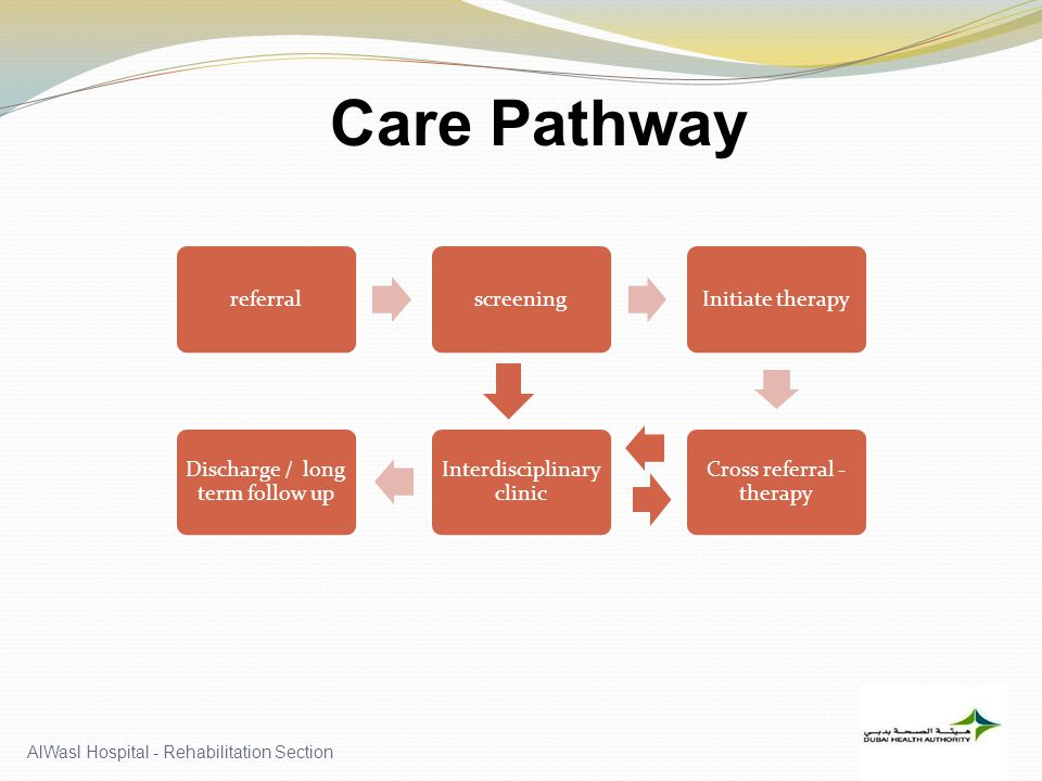 Care Pathway AlWasl Hospital - Rehabilitation Section referral