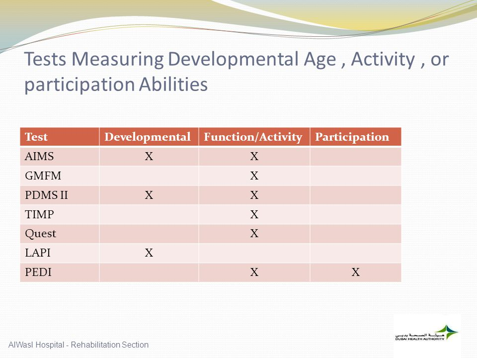 Tests Measuring Developmental Age , Activity , or participation Abilities