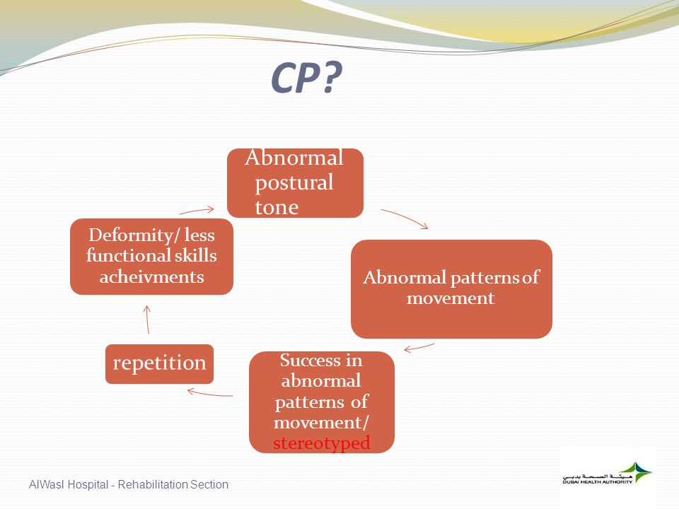 CP Abnormal postural tone repetition