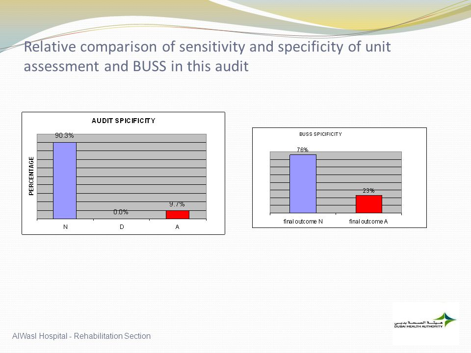 Relative comparison of sensitivity and specificity of unit assessment and BUSS in this audit