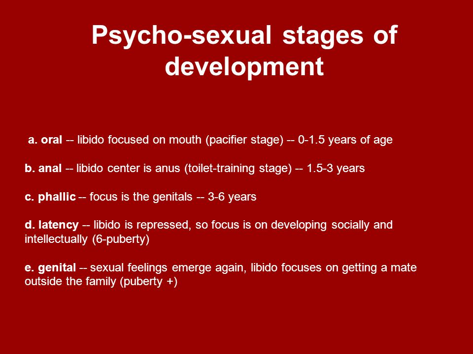 Psycho-sexual stages of development
