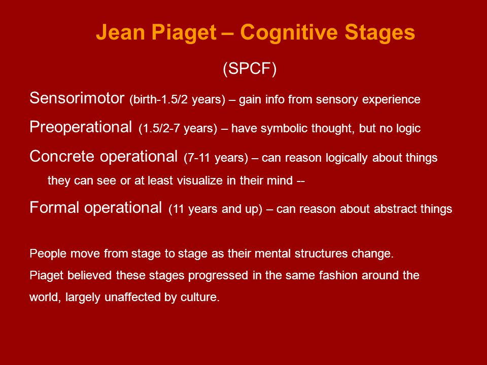 Jean Piaget – Cognitive Stages
