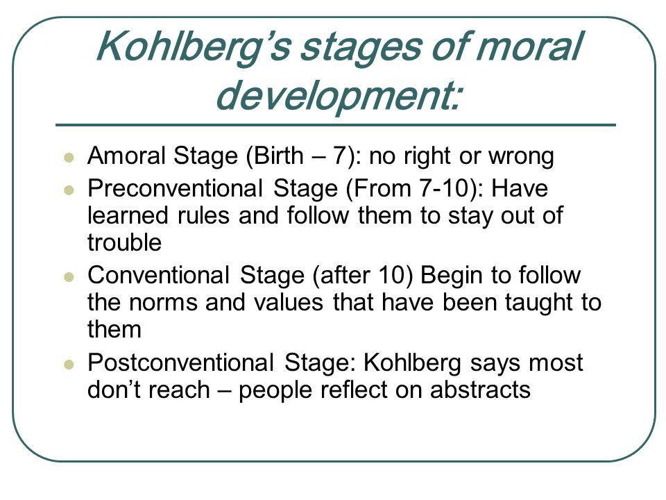 Kohlberg's stages of moral development: