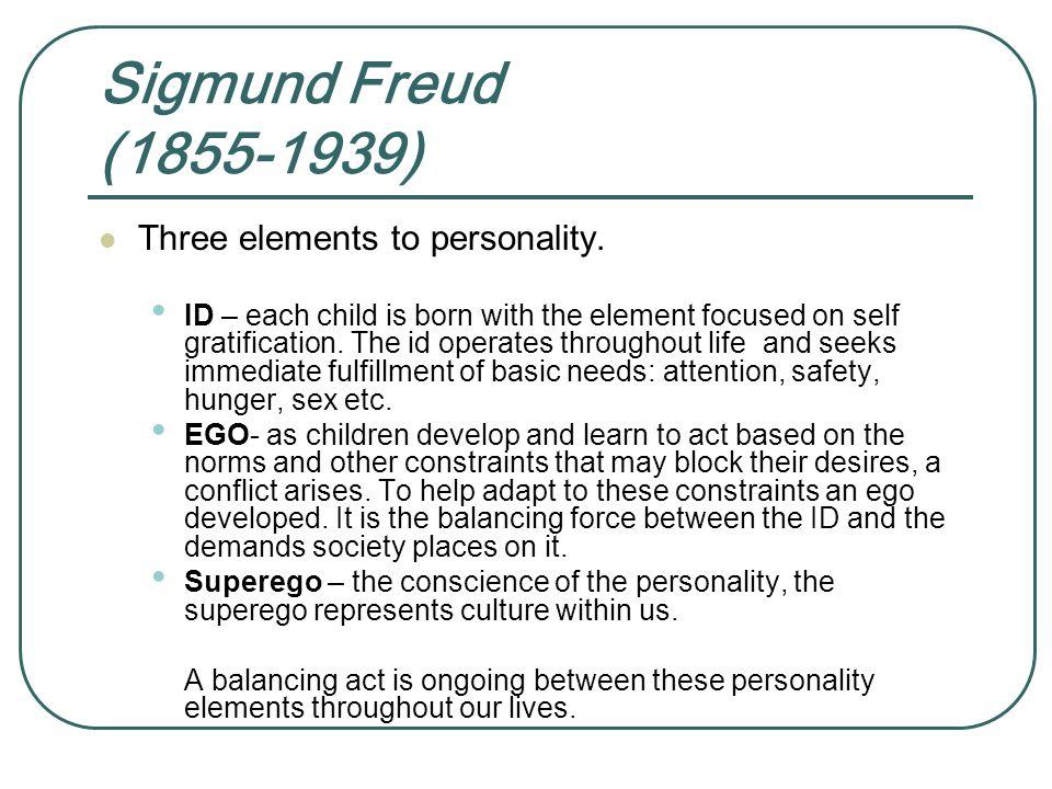 Sigmund Freud (1855-1939) Three elements to personality.