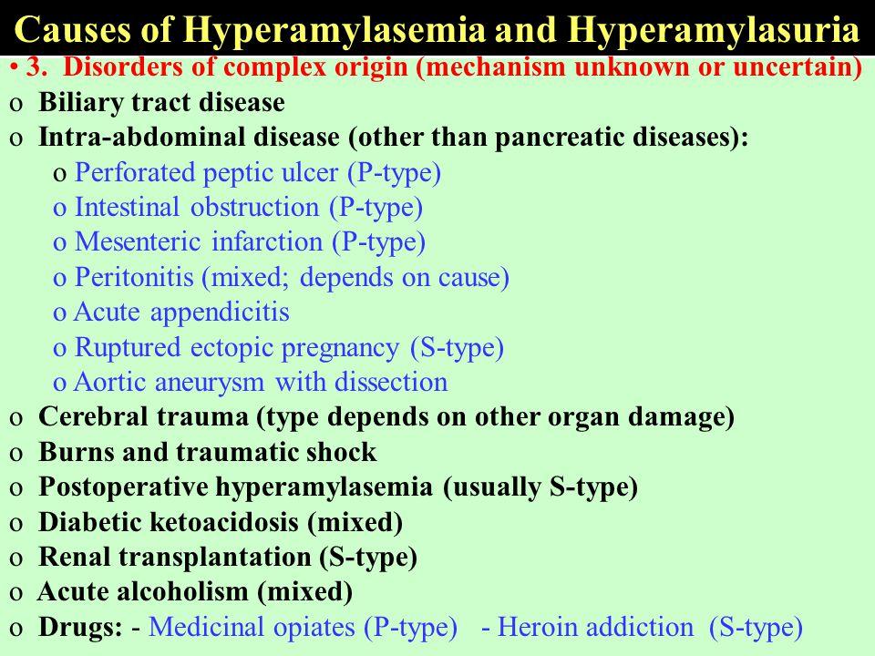 Causes of Hyperamylasemia and Hyperamylasuria