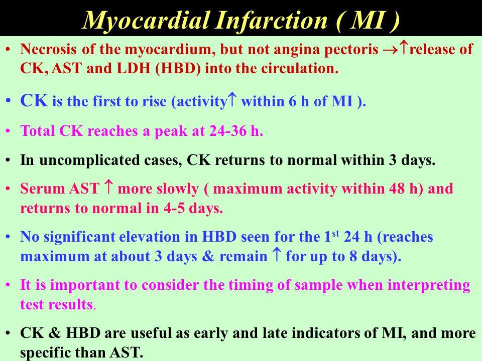 Myocardial Infarction ( MI )