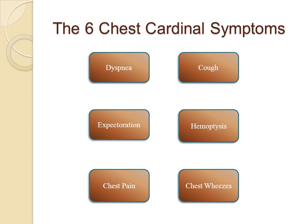 The 6 Chest Cardinal Symptoms