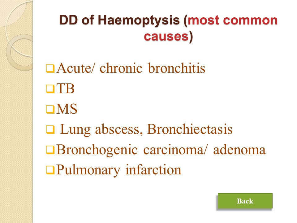DD of Haemoptysis (most common causes)