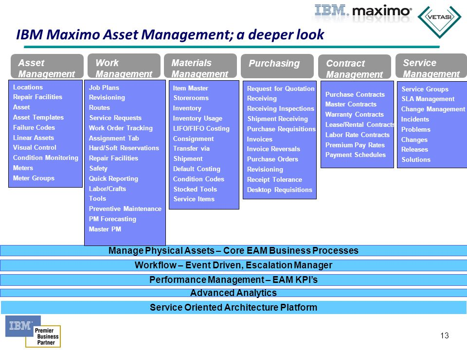 IBM Maximo Asset Management; a deeper look