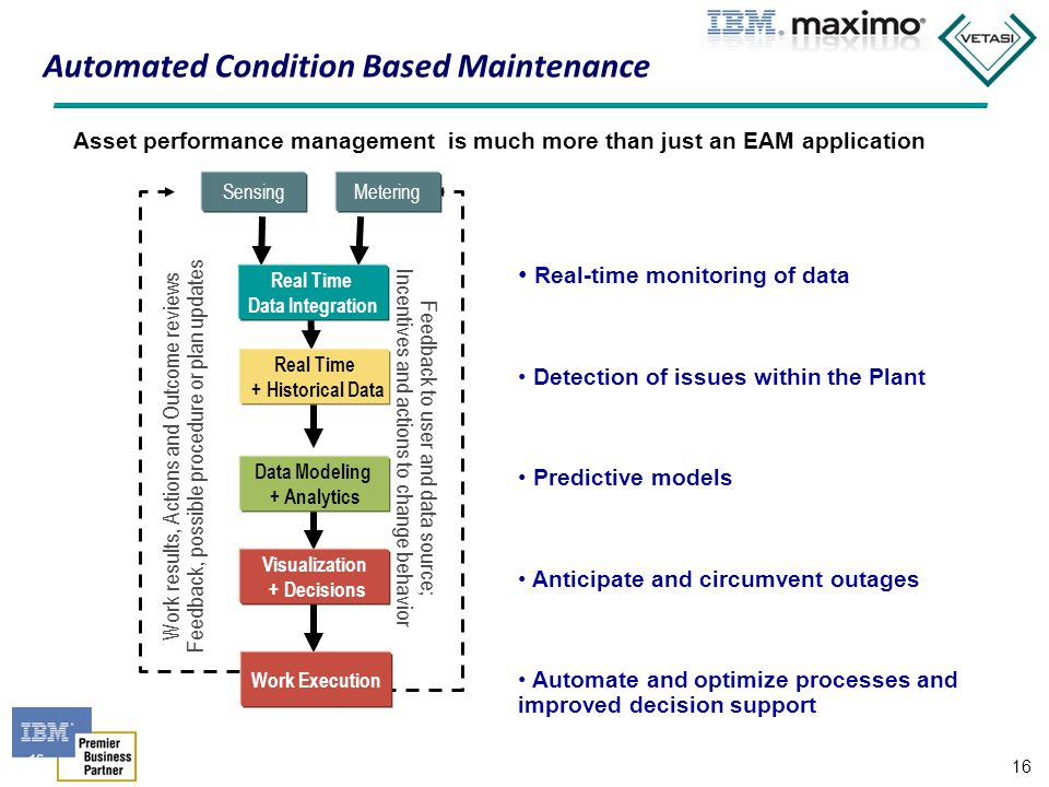 Automated Condition Based Maintenance