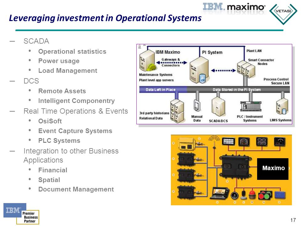 Leveraging investment in Operational Systems