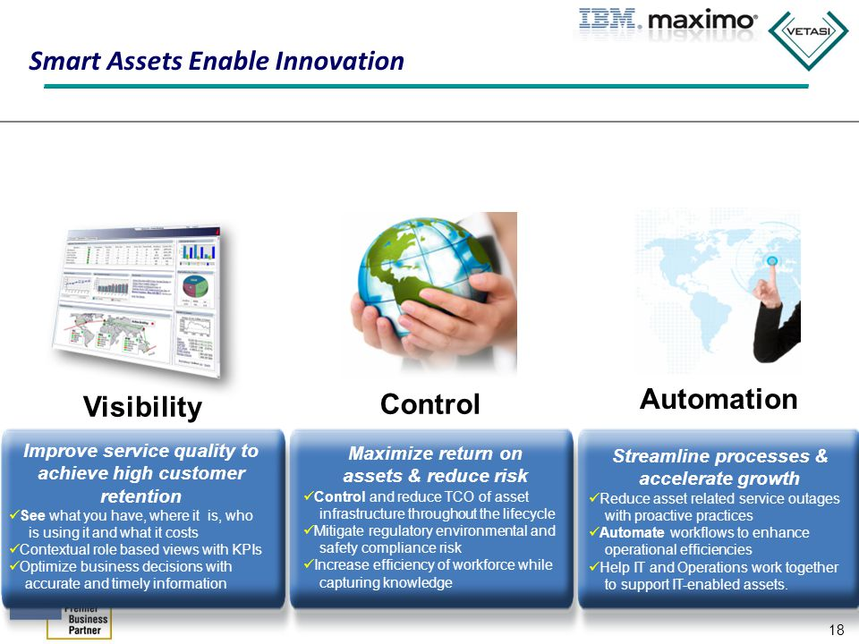Smart Assets Enable Innovation