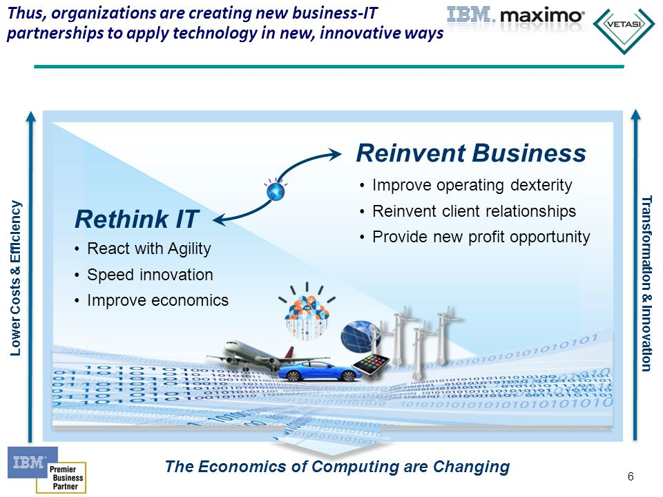Reinvent Business Rethink IT
