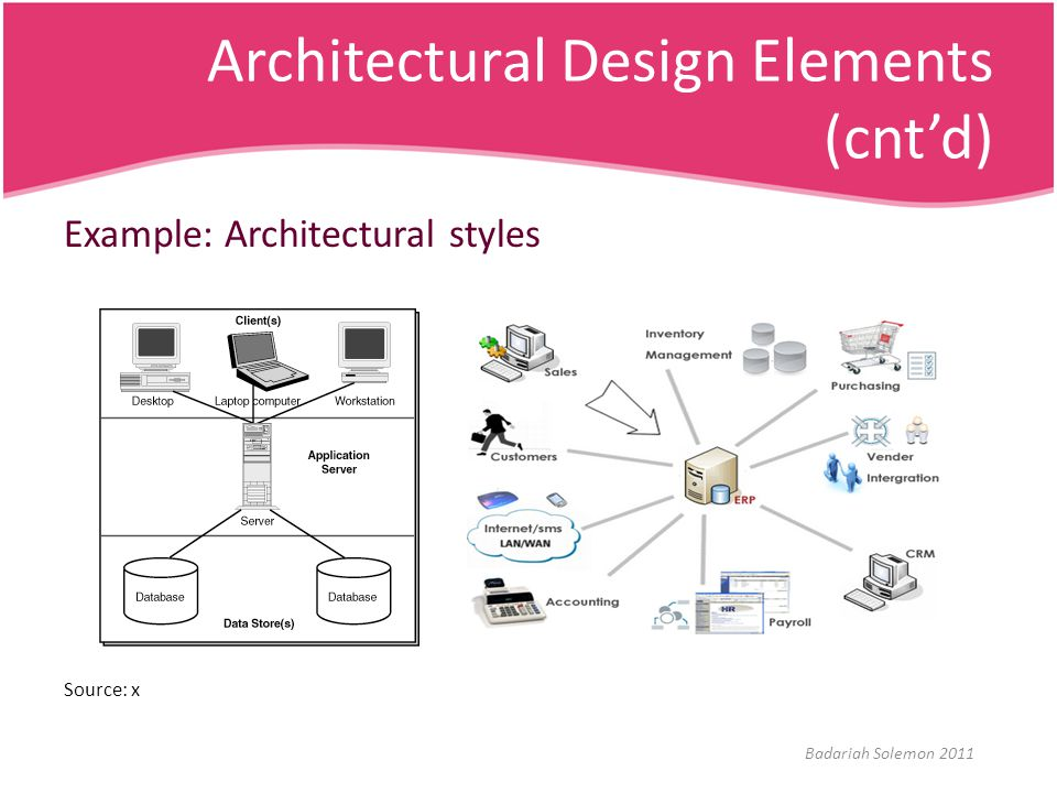 Architectural Design Elements (cnt'd)